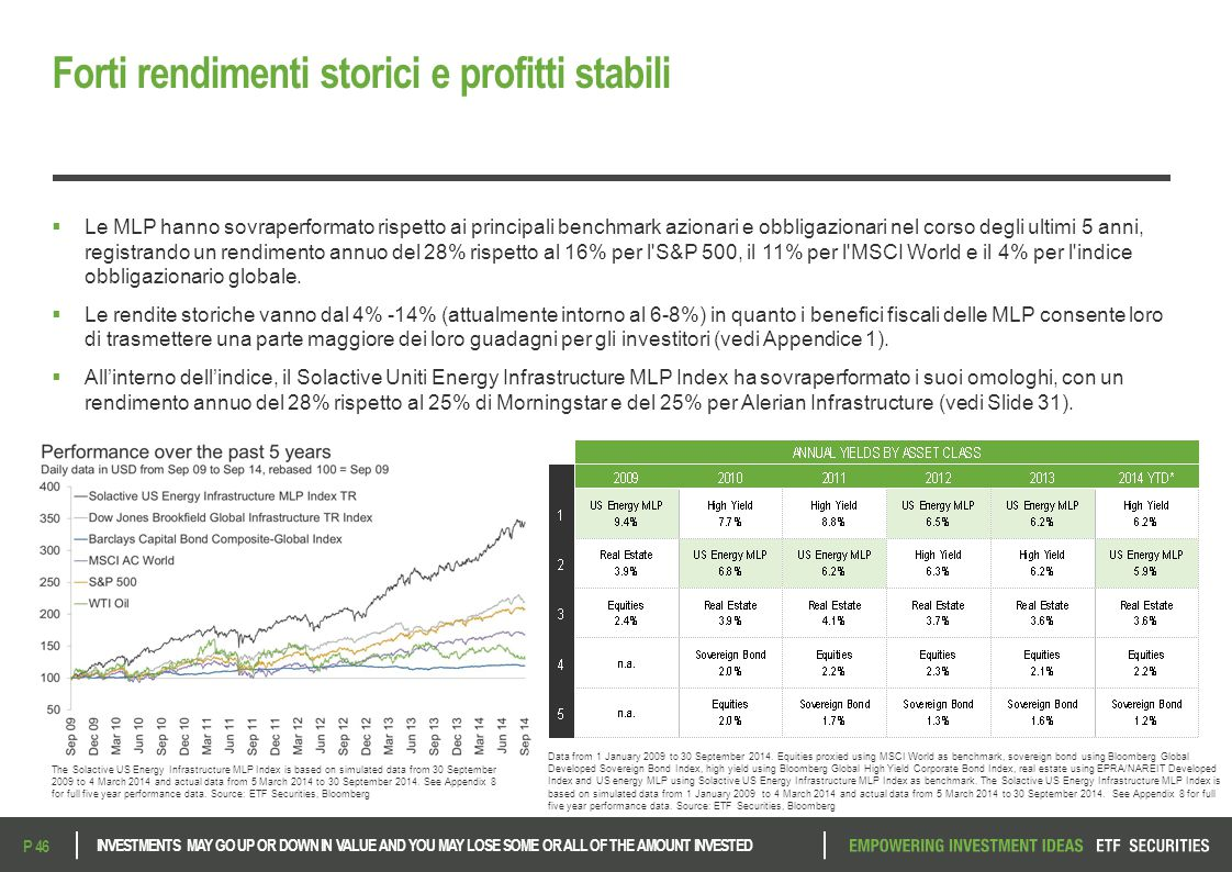 Forti rendimenti storici e profitti stabili