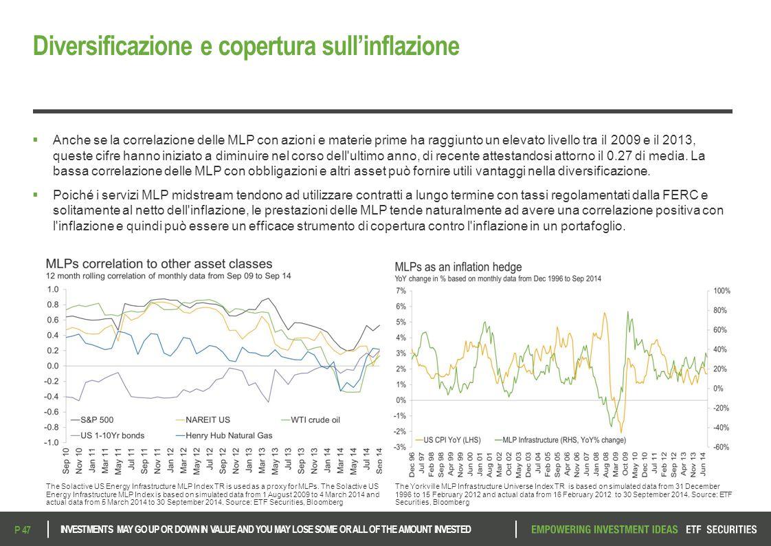 Diversificazione e copertura sull'inflazione