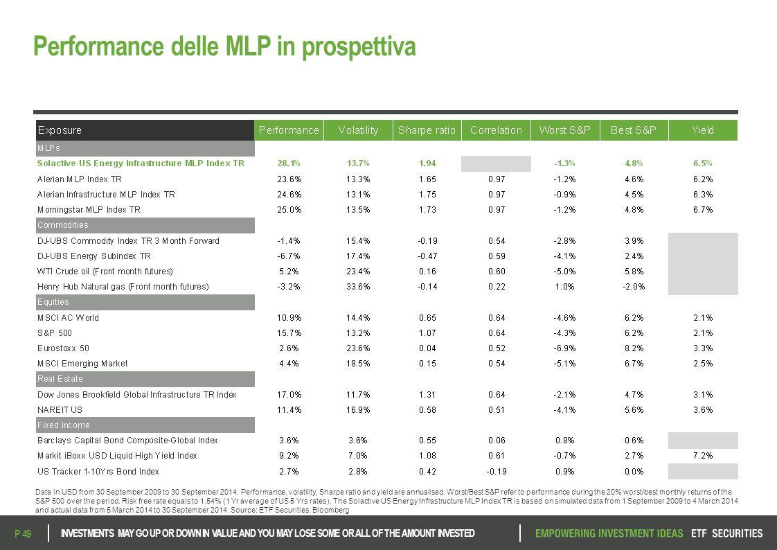 Performance delle MLP in prospettiva