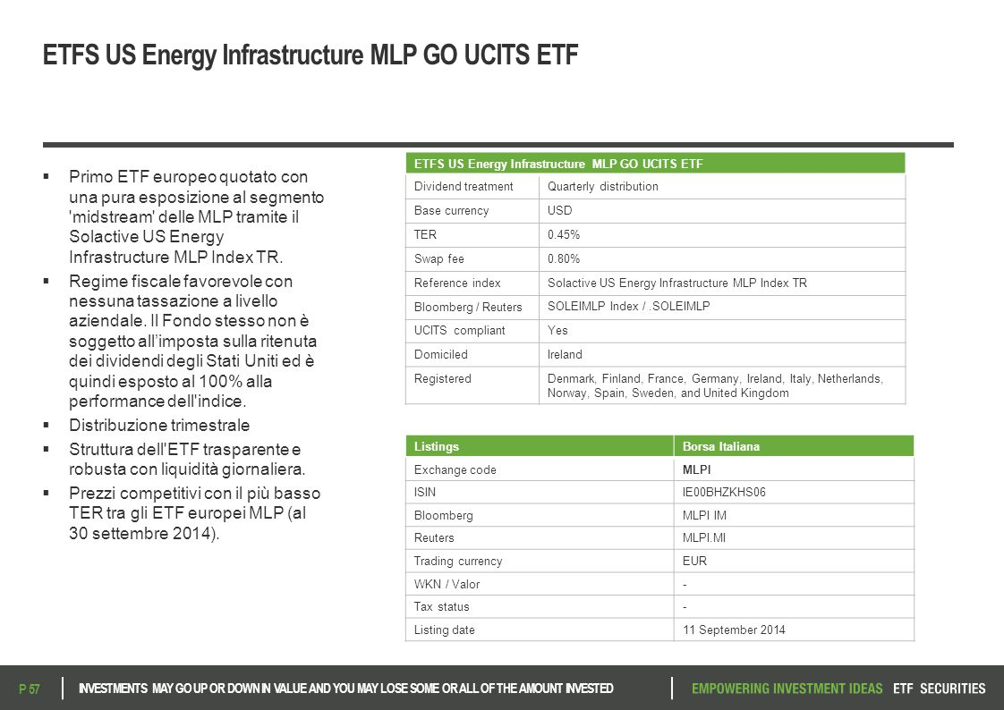 ETFS US Energy Infrastructure MLP GO UCITS ETF