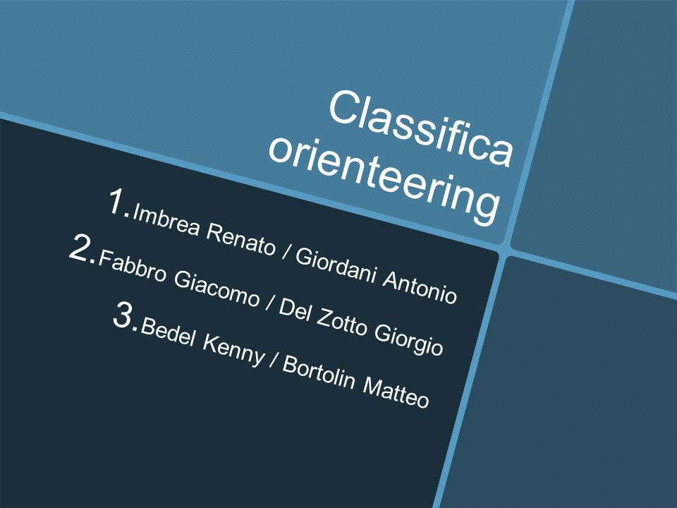 Classifica orienteering