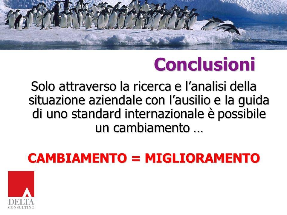 CAMBIAMENTO = MIGLIORAMENTO