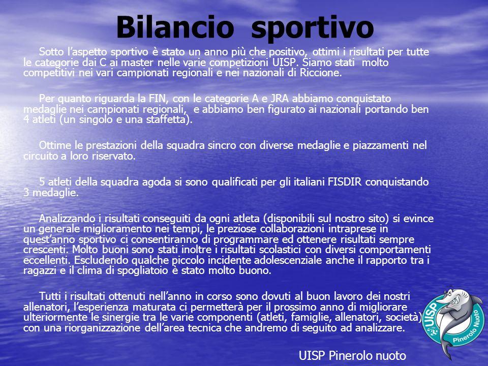 Bilancio sportivo UISP Pinerolo nuoto
