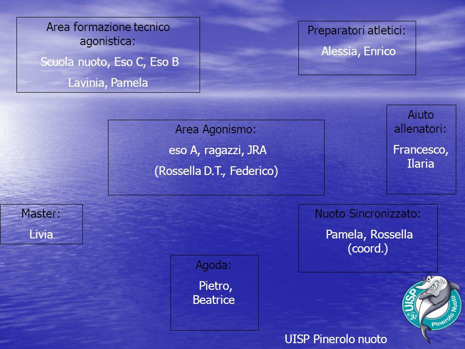 Area formazione tecnico agonistica: Scuola nuoto, Eso C, Eso B