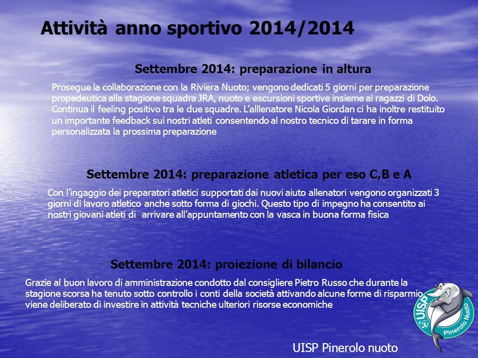Attività anno sportivo 2014/2014