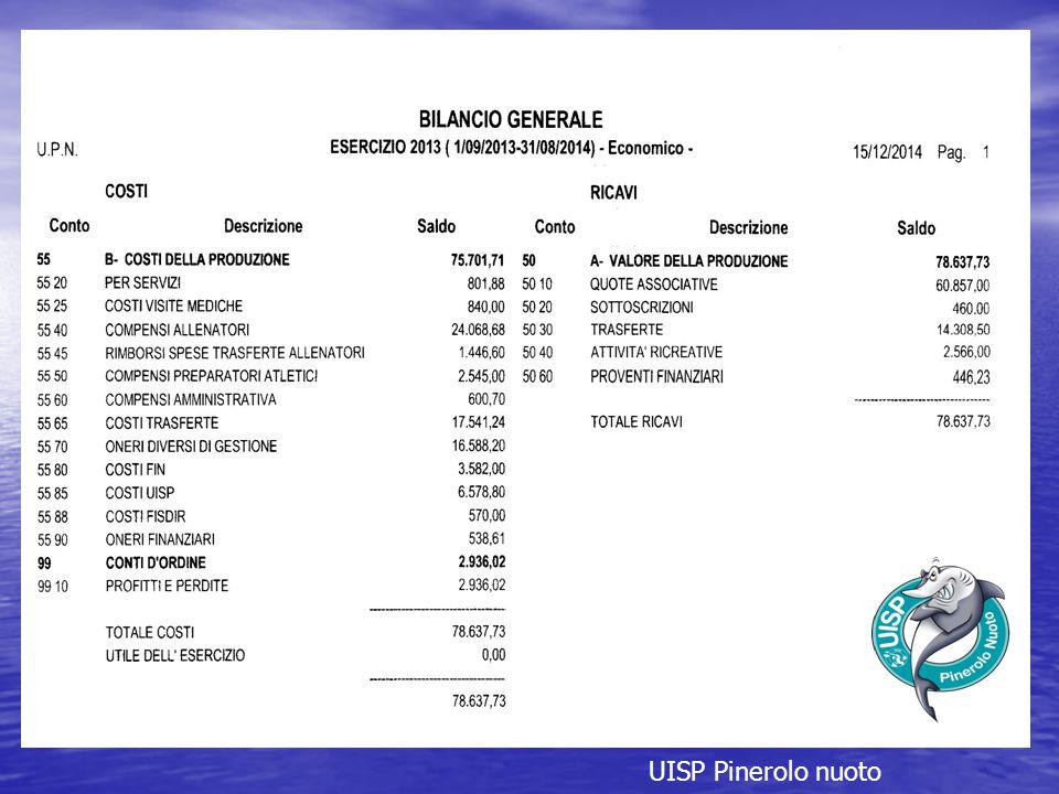 UISP Pinerolo nuoto 24