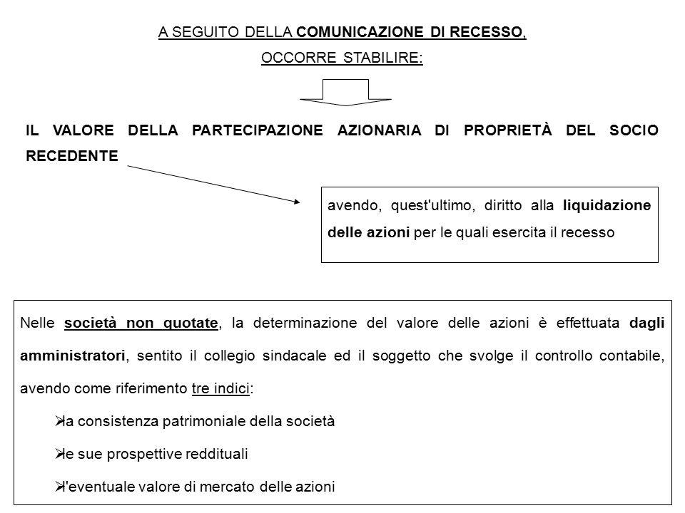 A SEGUITO DELLA COMUNICAZIONE DI RECESSO,