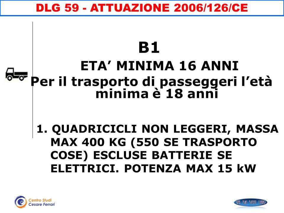 Per il trasporto di passeggeri l'età minima è 18 anni