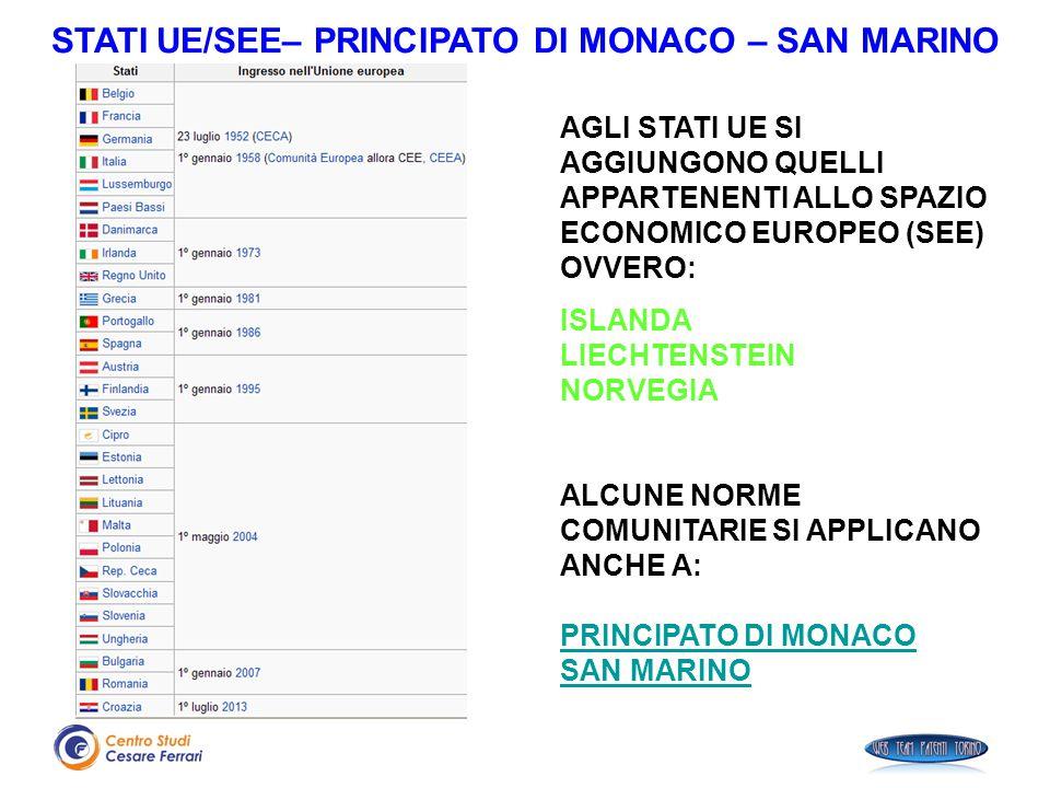 STATI UE/SEE– PRINCIPATO DI MONACO – SAN MARINO