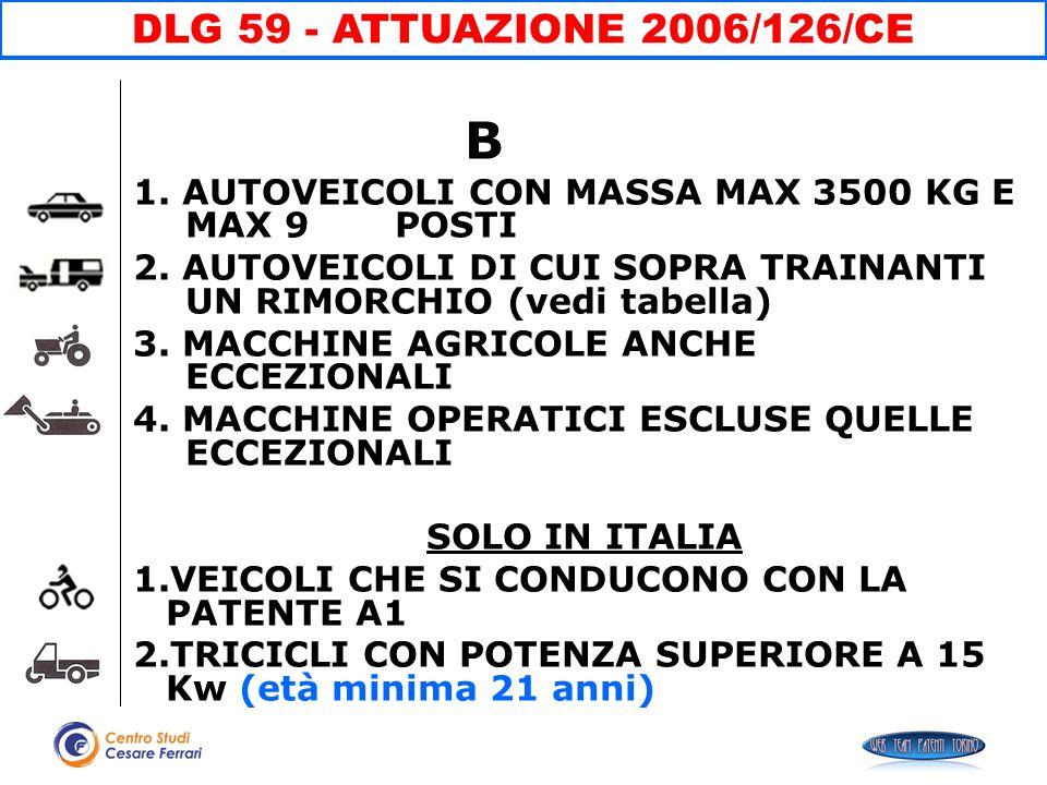 DLG 59 - ATTUAZIONE 2006/126/CE B. AUTOVEICOLI CON MASSA MAX 3500 KG E MAX 9 POSTI.