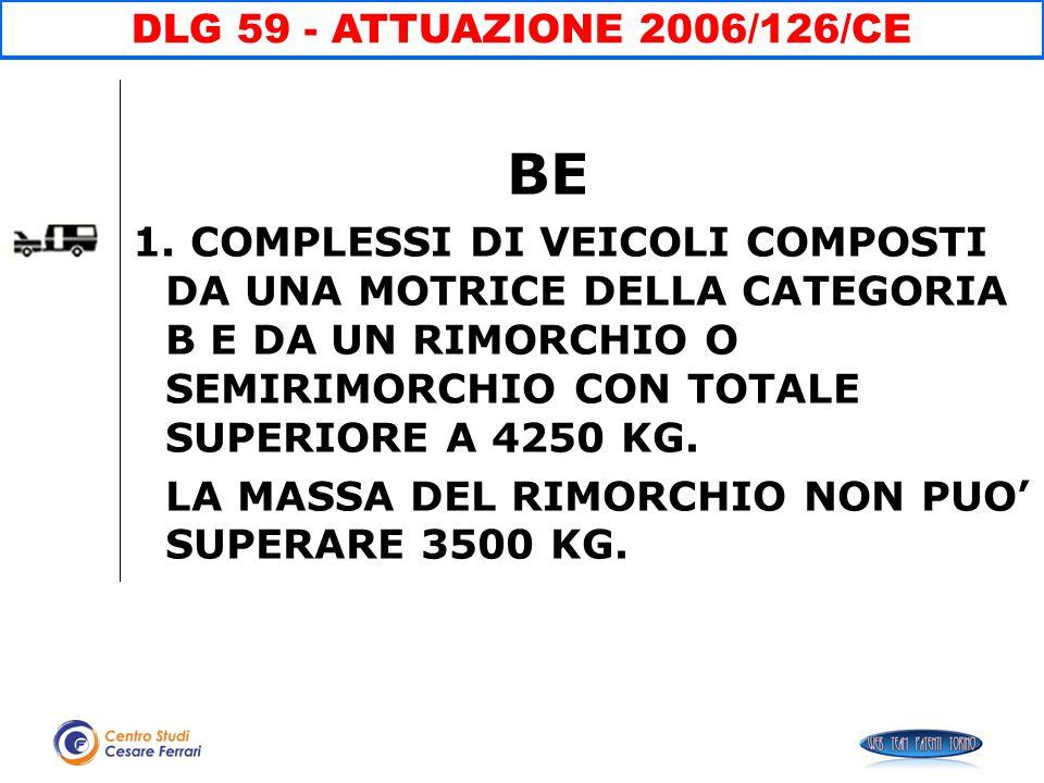 BE DLG 59 - ATTUAZIONE 2006/126/CE