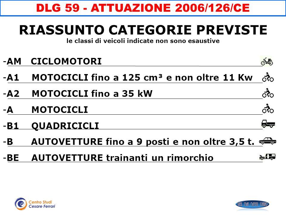 DLG 59 - ATTUAZIONE 2006/126/CE RIASSUNTO CATEGORIE PREVISTE le classi di veicoli indicate non sono esaustive.