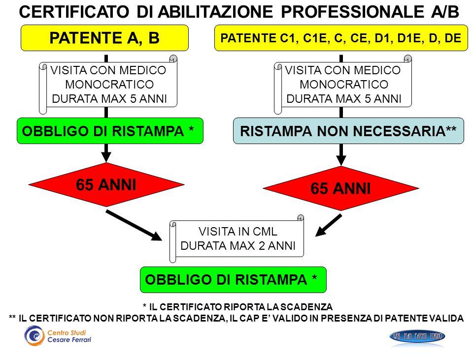 CERTIFICATO DI ABILITAZIONE PROFESSIONALE A/B