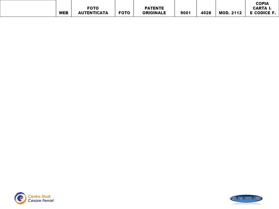 SI 1 NO 2 SI (2) 9.00 32.00 32,00 (4) 9,00 16,00 2 PAGINE 3 PAGINE (5)