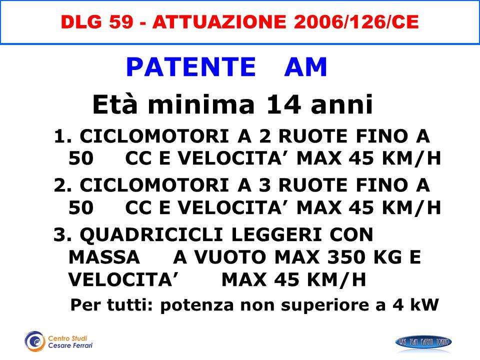 PATENTE AM Età minima 14 anni DLG 59 - ATTUAZIONE 2006/126/CE