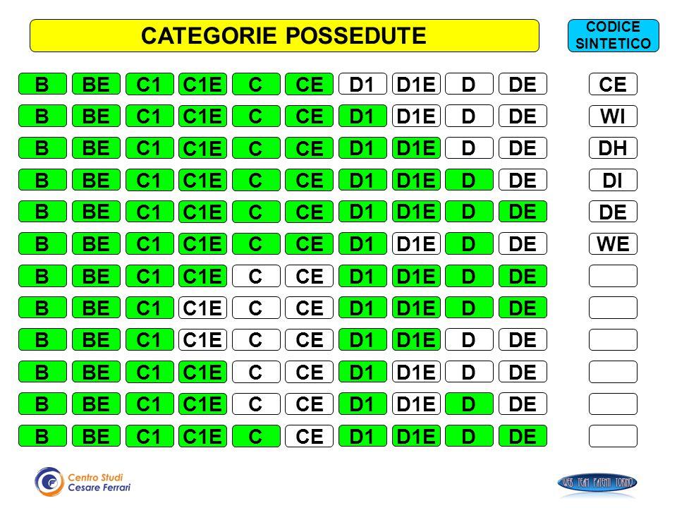 CATEGORIE POSSEDUTE B BE C1 C1E C CE D1 D1E D DE CE B BE C1 C1E C CE