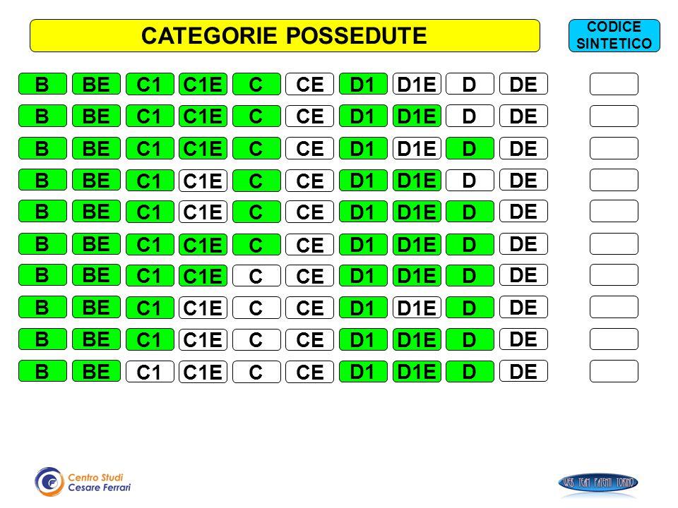 CATEGORIE POSSEDUTE B BE C1 C1E C CE D1 D1E D DE B BE C1 C1E C CE D1
