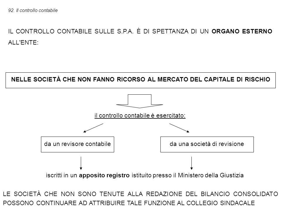 NELLE SOCIETÀ CHE NON FANNO RICORSO AL MERCATO DEL CAPITALE DI RISCHIO