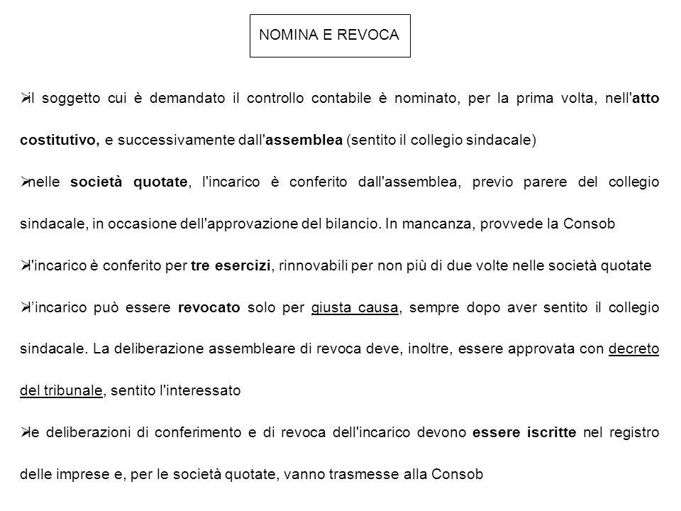 NOMINA E REVOCA