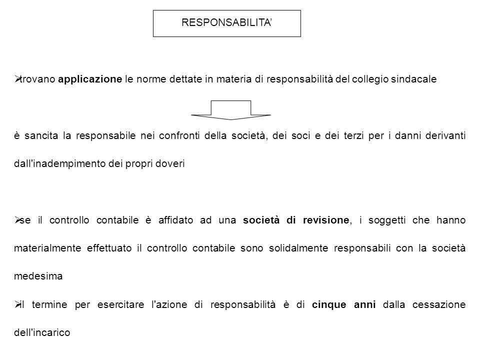 RESPONSABILITA' trovano applicazione le norme dettate in materia di responsabilità del collegio sindacale.