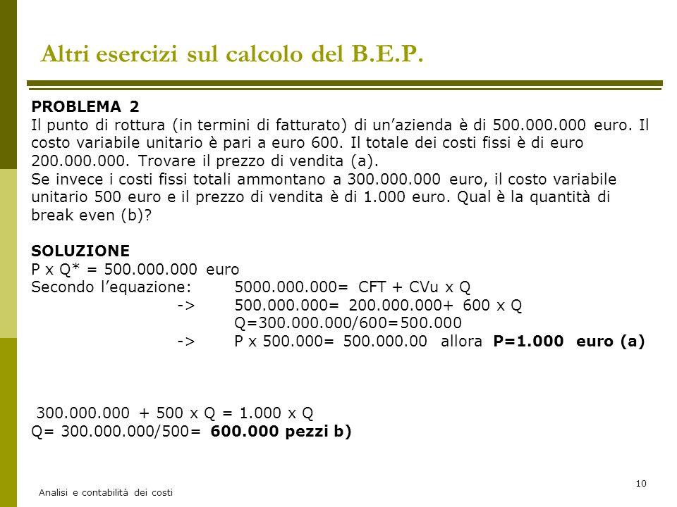 Altri esercizi sul calcolo del B.E.P.