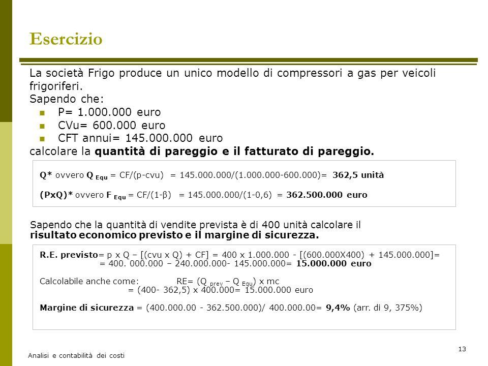 Esercizio La società Frigo produce un unico modello di compressori a gas per veicoli frigoriferi. Sapendo che: