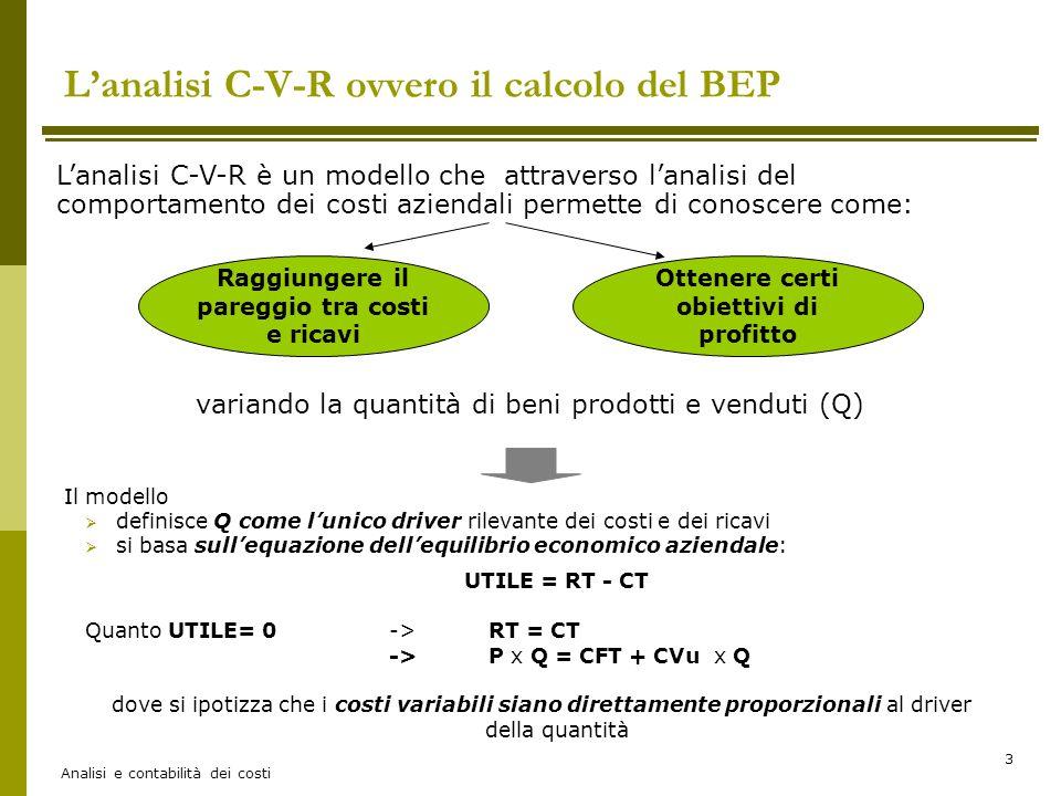 L'analisi C-V-R ovvero il calcolo del BEP