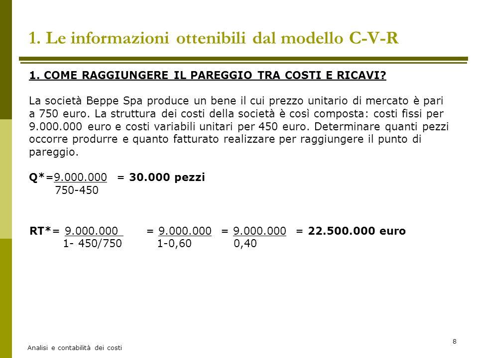 1. Le informazioni ottenibili dal modello C-V-R
