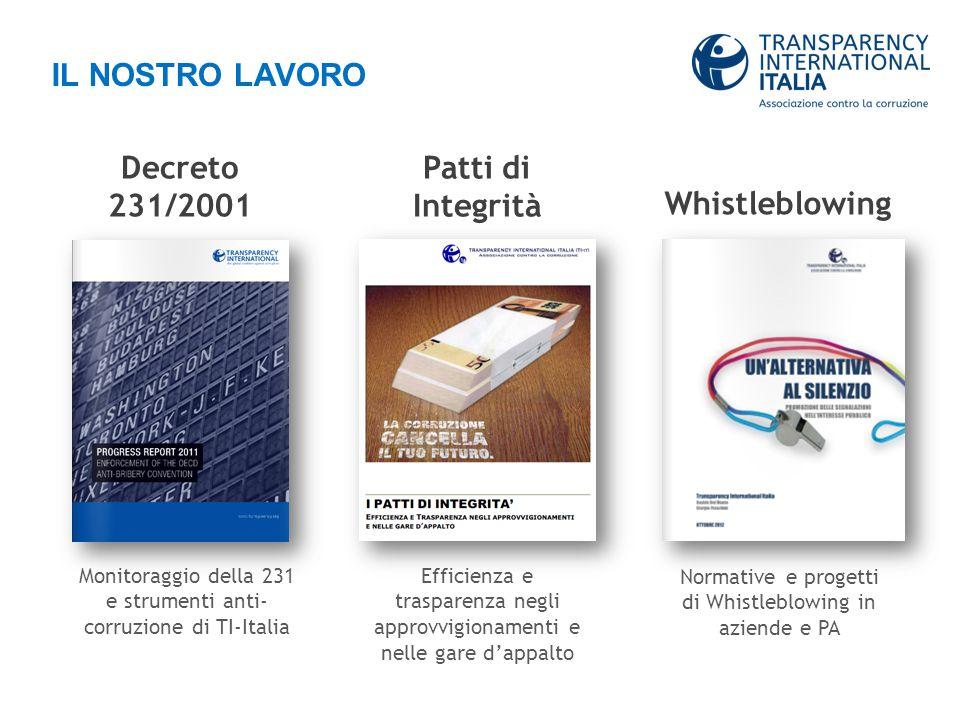 Decreto 231/2001 Patti di Integrità