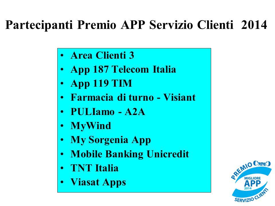 Partecipanti Premio APP Servizio Clienti 2014