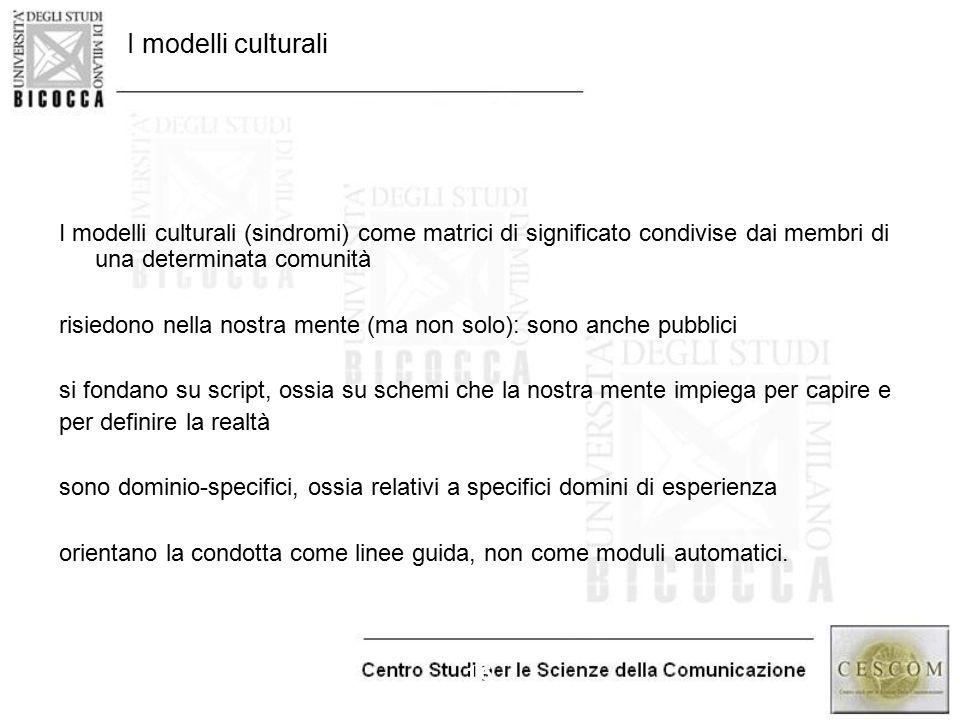 I modelli culturali I modelli culturali (sindromi) come matrici di significato condivise dai membri di una determinata comunità.