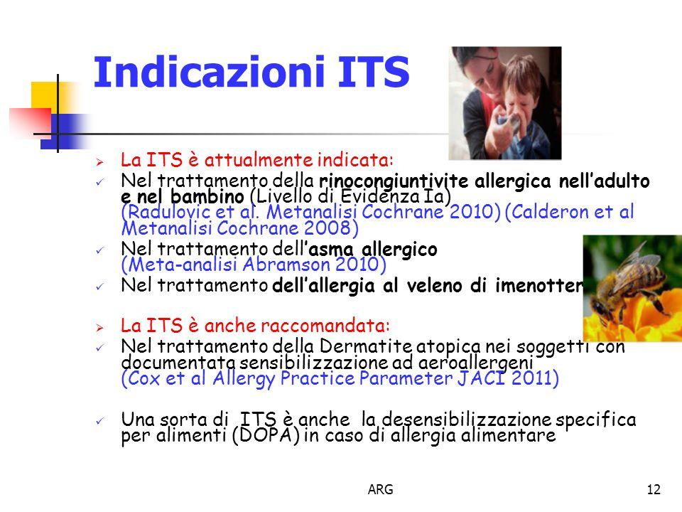 Indicazioni ITS La ITS è attualmente indicata: