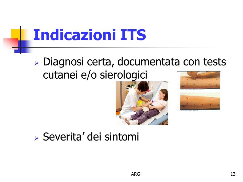 Indicazioni ITS Diagnosi certa, documentata con tests cutanei e/o sierologici. Severita' dei sintomi.