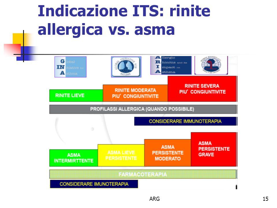 Indicazione ITS: rinite allergica vs. asma