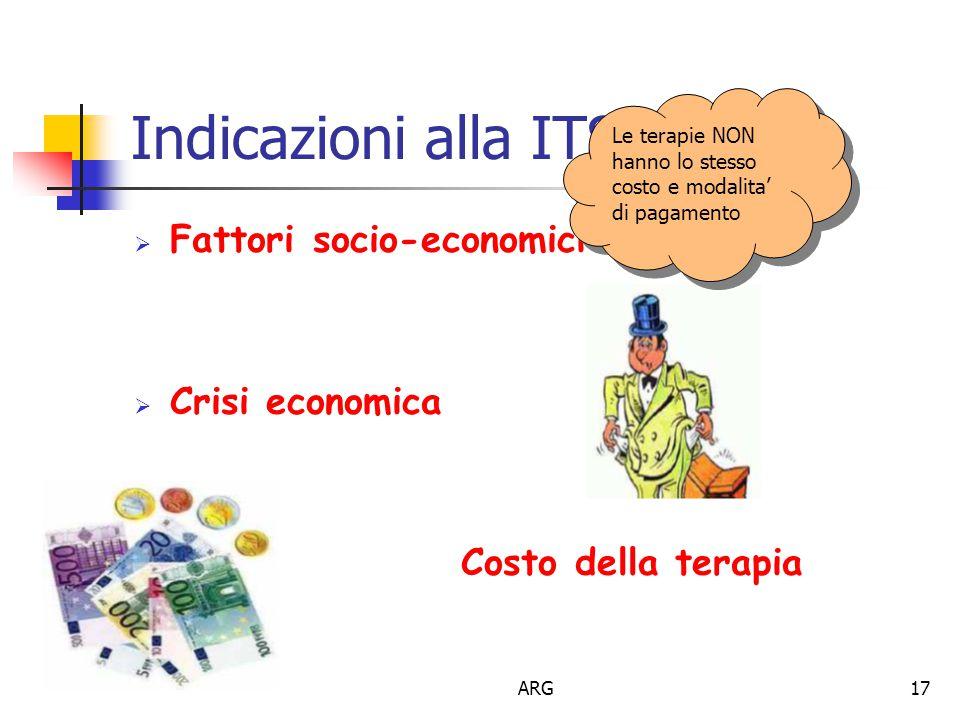 Indicazioni alla ITS Fattori socio-economici Crisi economica