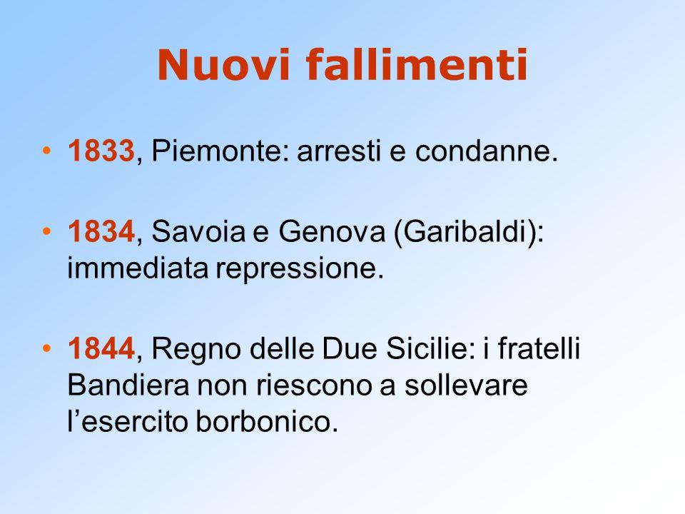 Nuovi fallimenti 1833, Piemonte: arresti e condanne.