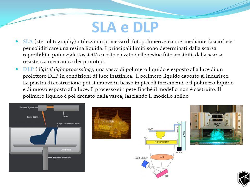 SLA e DLP
