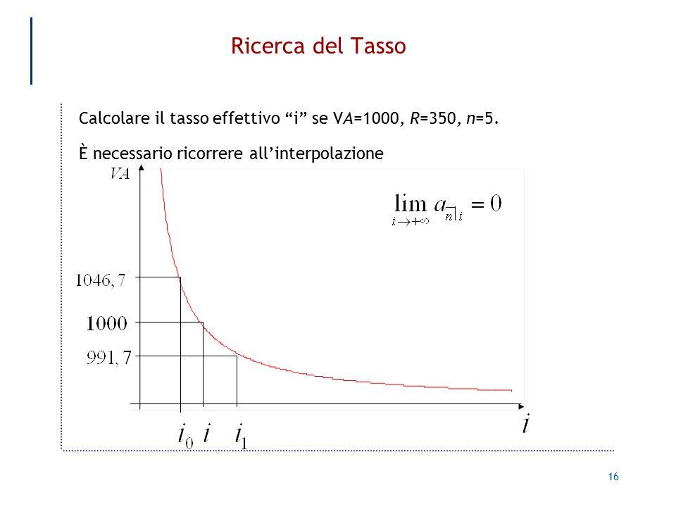 Ricerca del Tasso Calcolare il tasso effettivo i se VA=1000, R=350, n=5.