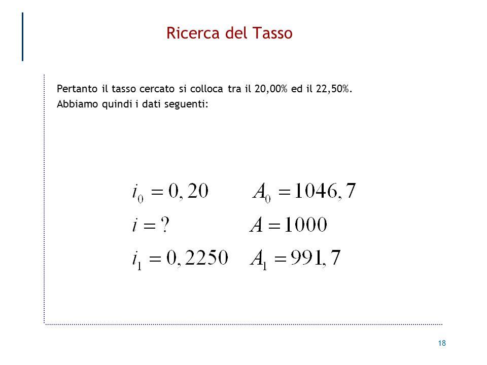 Ricerca del Tasso Pertanto il tasso cercato si colloca tra il 20,00% ed il 22,50%.
