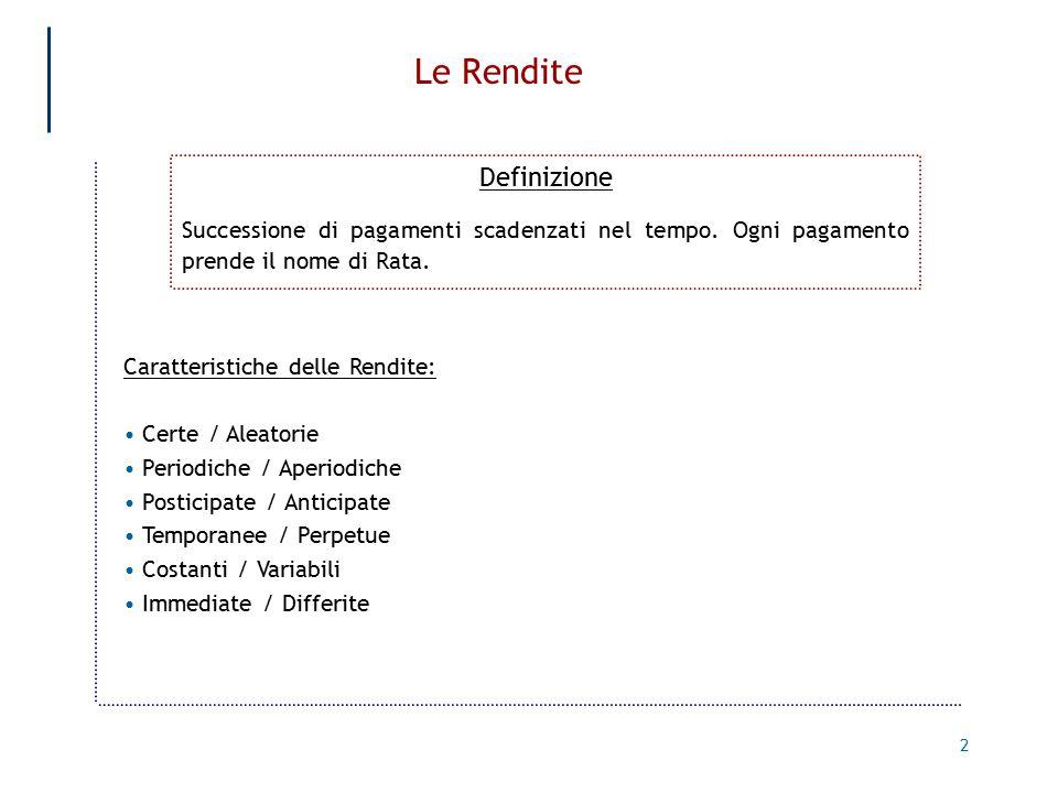 Le Rendite Definizione