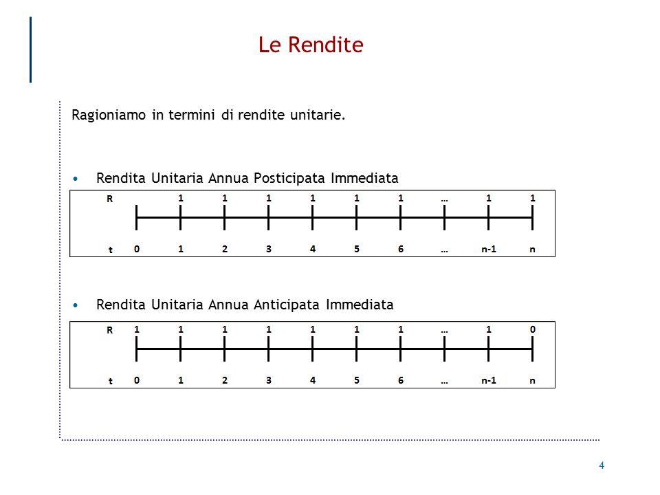 Le Rendite Ragioniamo in termini di rendite unitarie.