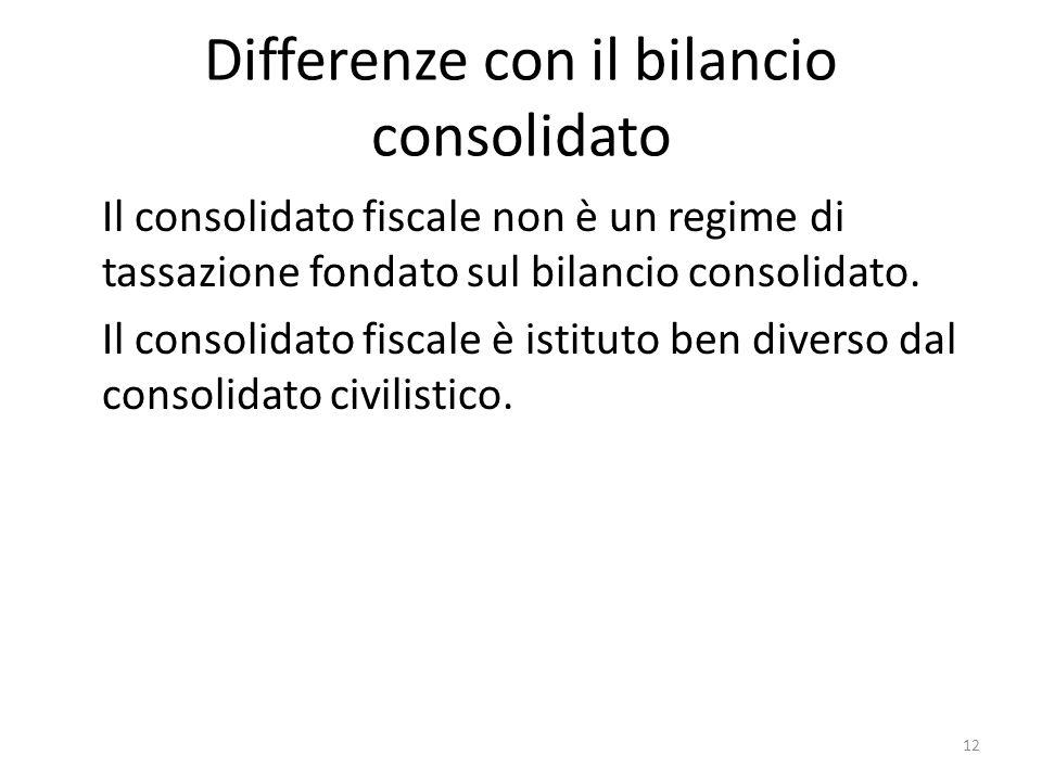Differenze con il bilancio consolidato