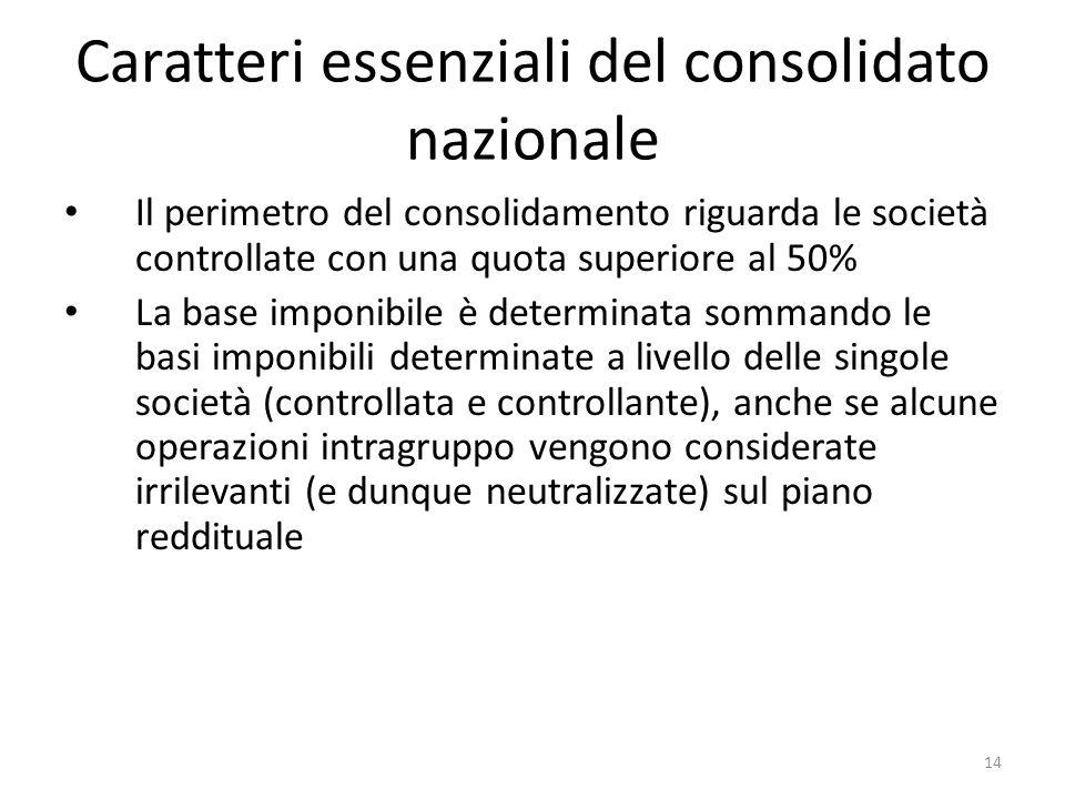 Caratteri essenziali del consolidato nazionale