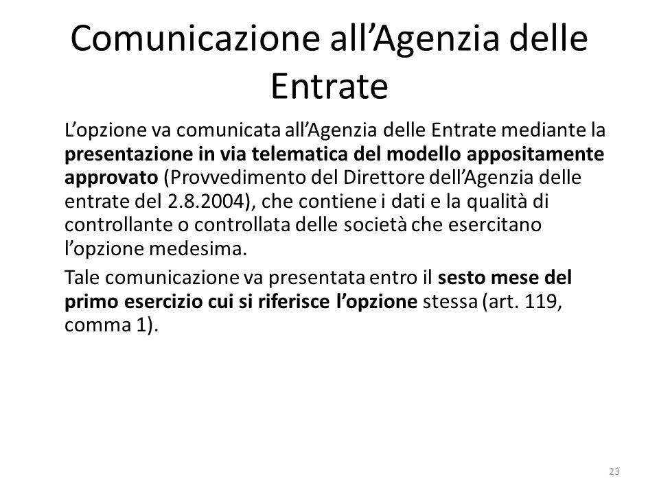 Comunicazione all'Agenzia delle Entrate