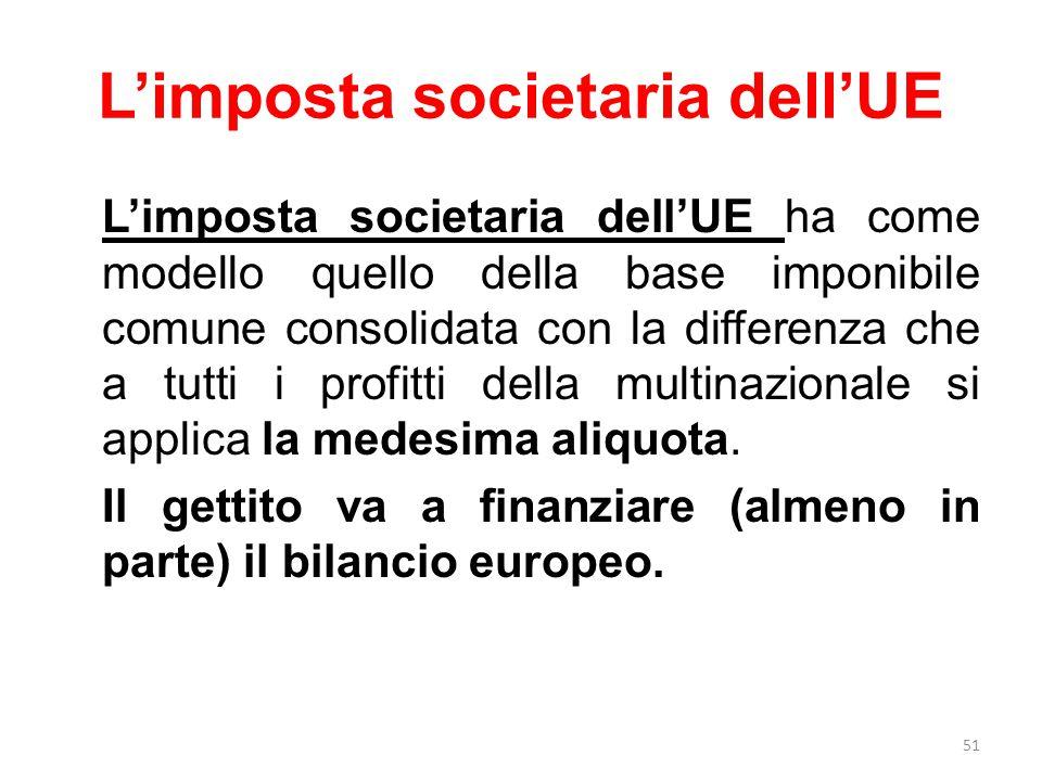 L'imposta societaria dell'UE