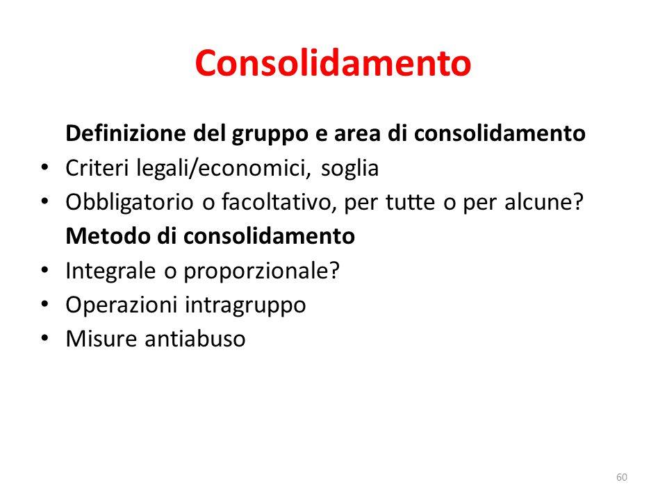 Consolidamento Definizione del gruppo e area di consolidamento