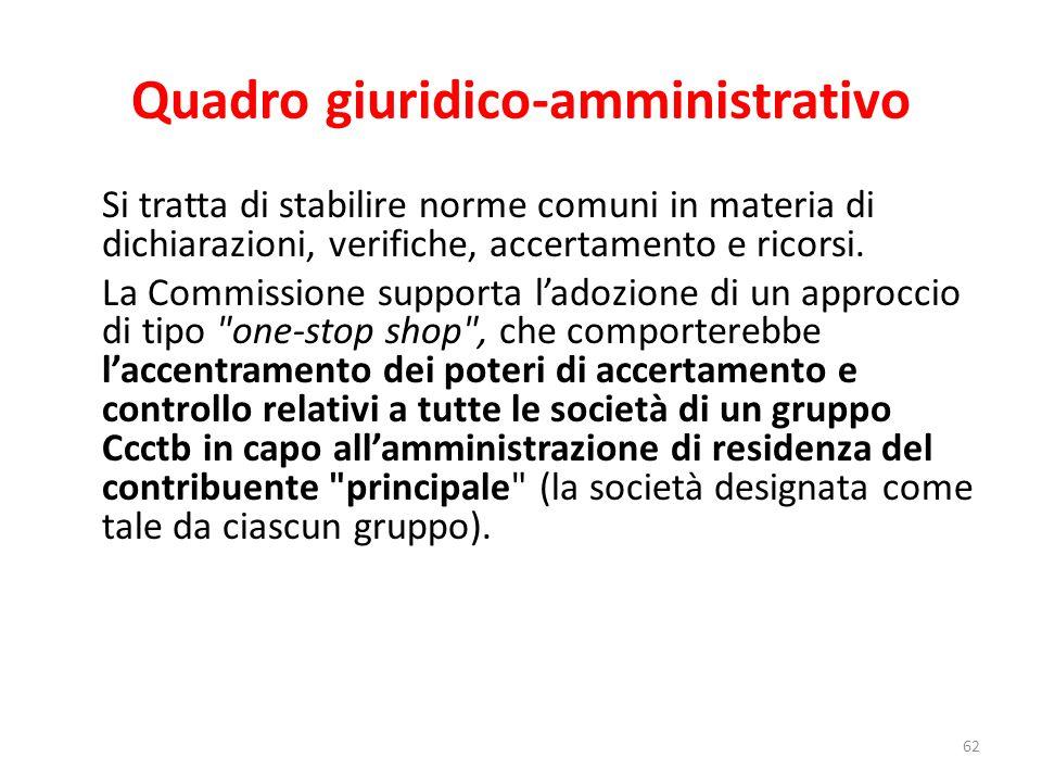 Quadro giuridico-amministrativo