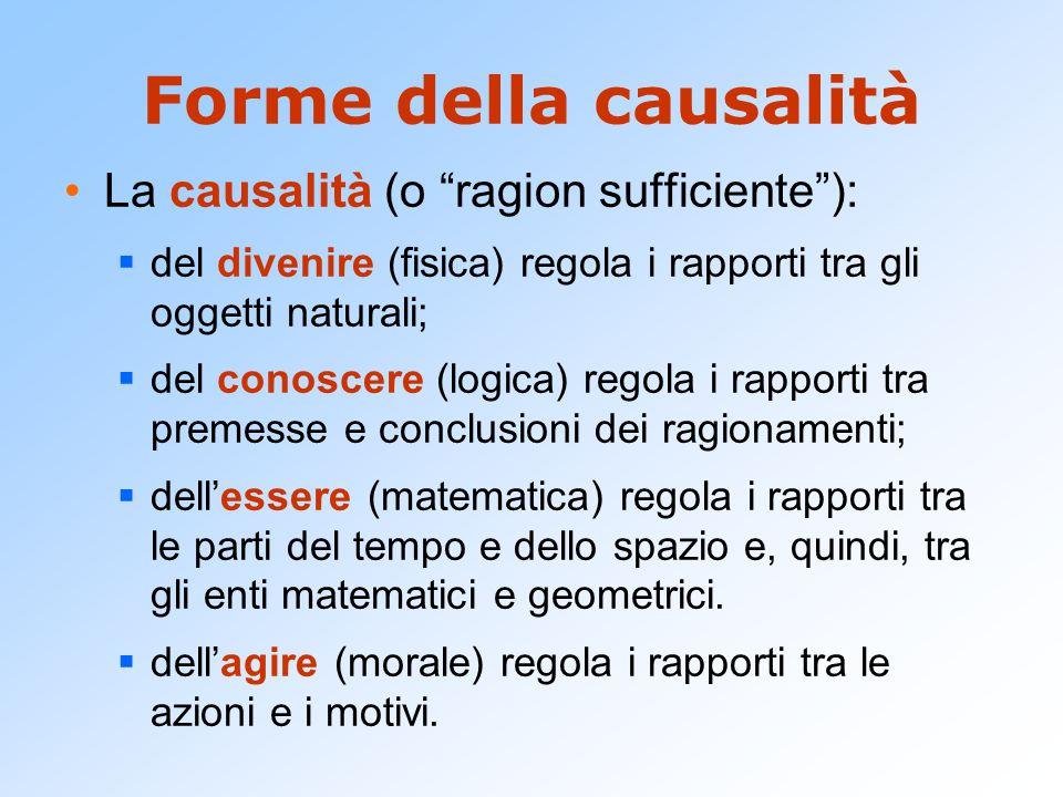 Forme della causalità La causalità (o ragion sufficiente ):