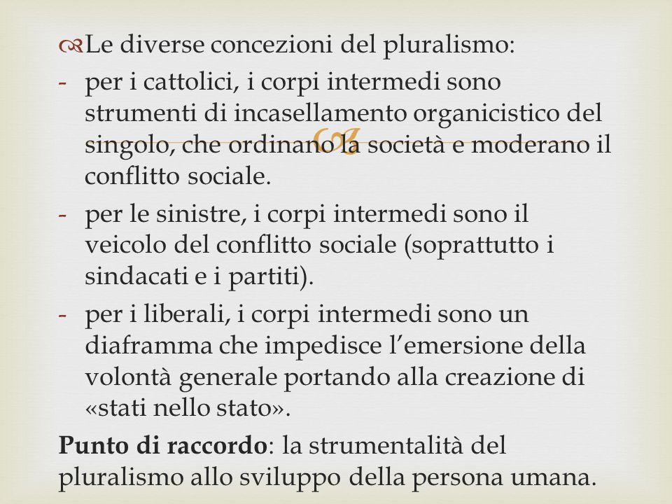 Le diverse concezioni del pluralismo: