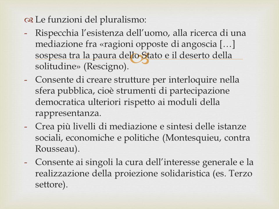 Le funzioni del pluralismo: